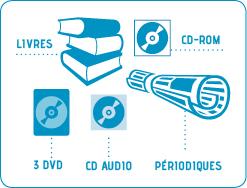 infos-pratiques-mediatheque-teyran3