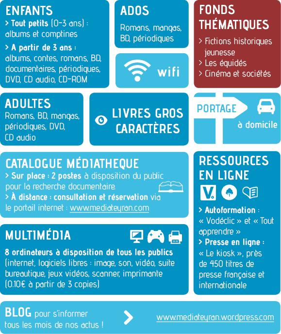infos-pratiques-mediatheque-teyran5